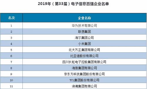 互联网一周要闻简报 第14期(2019 7/15~7/21)