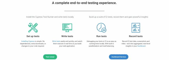 前端自动化测试框架Cypress搭建详解